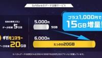 5G通信の未来がやってくる