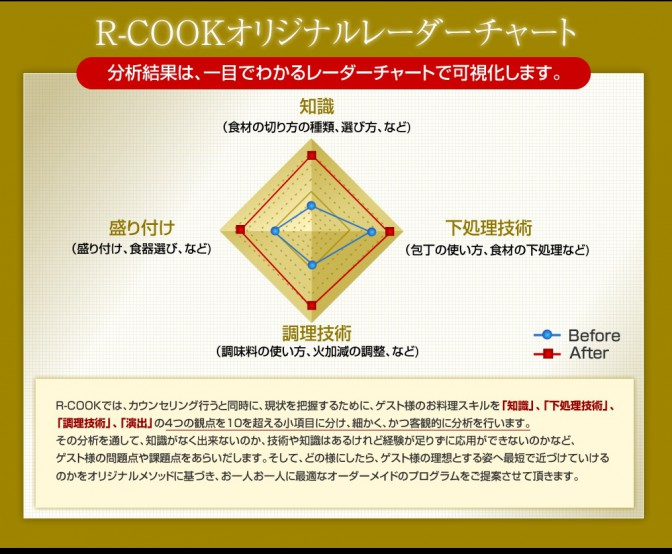 R-COOK