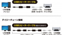 USBケーブルは何mまでOKか?