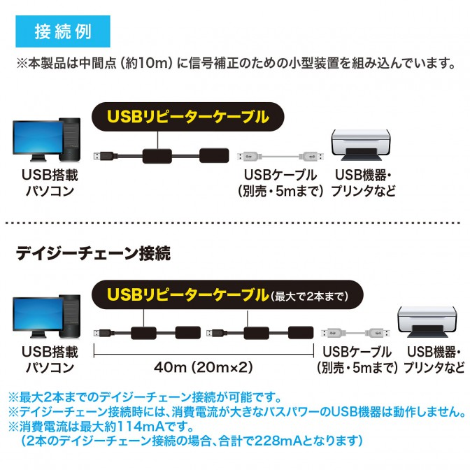 USBリピーターケーブル「KB-USB-R220」