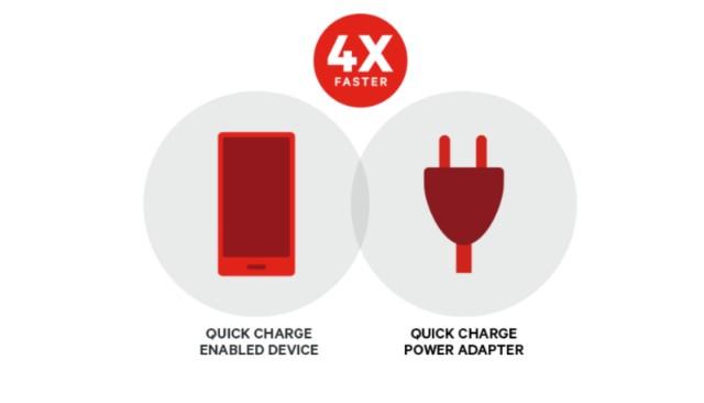 スマホ充電器購入ガイド
