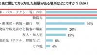 7割の外国人に口臭いと言われる国