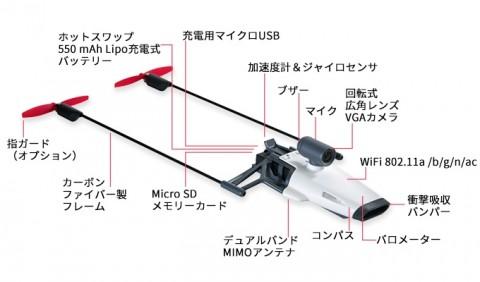紙ヒコーキをドローン化するカメラ付きキットが日本上陸