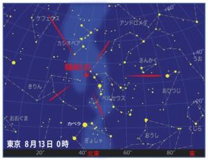 流星群を見る&知る 3つのおすすめ