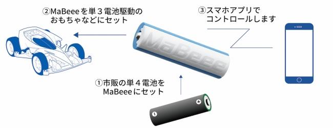 乾電池型IoT「MaBeee(マビー)」