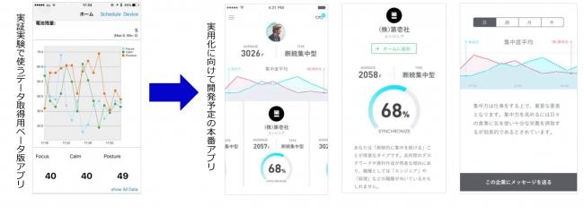 開発中のアプリ画面(イメージ)