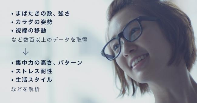 メガネ型ウェアラブルデバイス「JINS MEME」が個人のライフログを取得