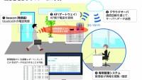 【未来のオフィスは勤怠も楽ちん】タッチレスでササッと勤怠管理。オフィス向けIoTサービススタート