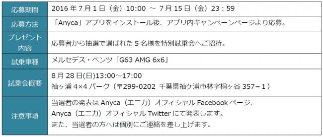 """7月のAnyca""""乗ってみたい""""キャンペーン!"""