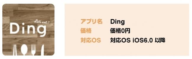 還元型割引アプリ「実質0円ランチDing」