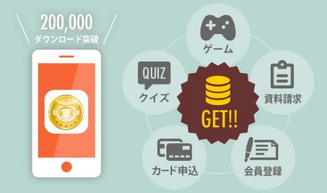 ゲームでも、クイズでも大量のコインが貯まる
