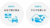 【90日ごとに好きな車に乗換可】カーシェアともレンタカーとも違う、新しい車との付き合い方『NOREL』 事前予約開始
