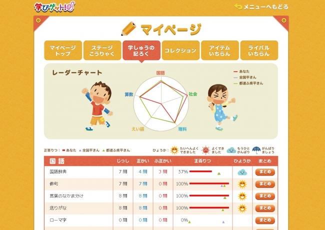 無料WEB学習サービス「学びゲット!」マイページ