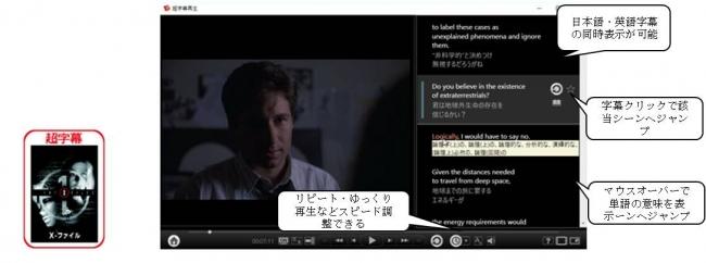 【あなた疲れてるのよ、モルダー…】あの「X-ファイル」で英語が学べるみたいです