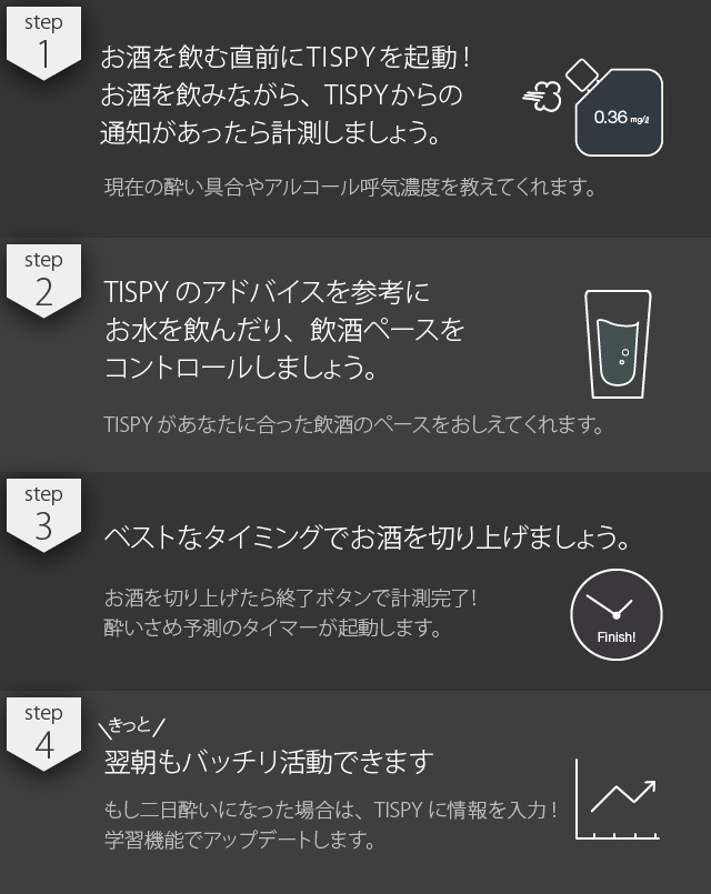 学習型のアルコールガジェット「TISPY」