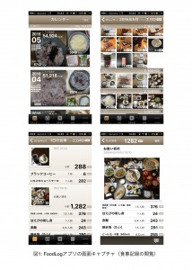 「FoodLog:Calorie Counter 写真で手軽に食事記録&カロリー管理」