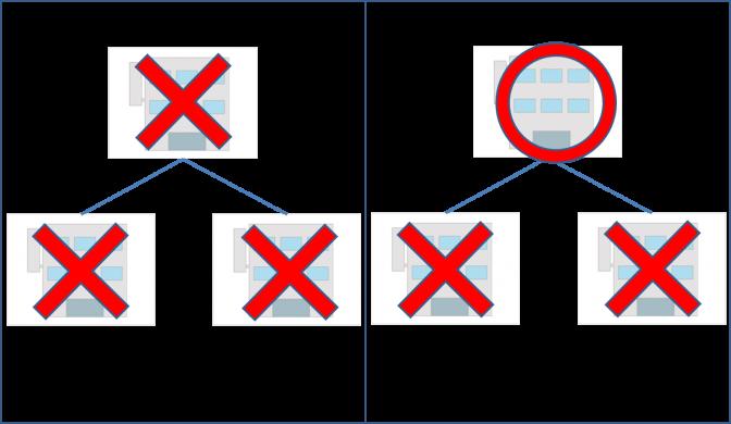 【(図1)義務化の対象となる事業場の考え方】